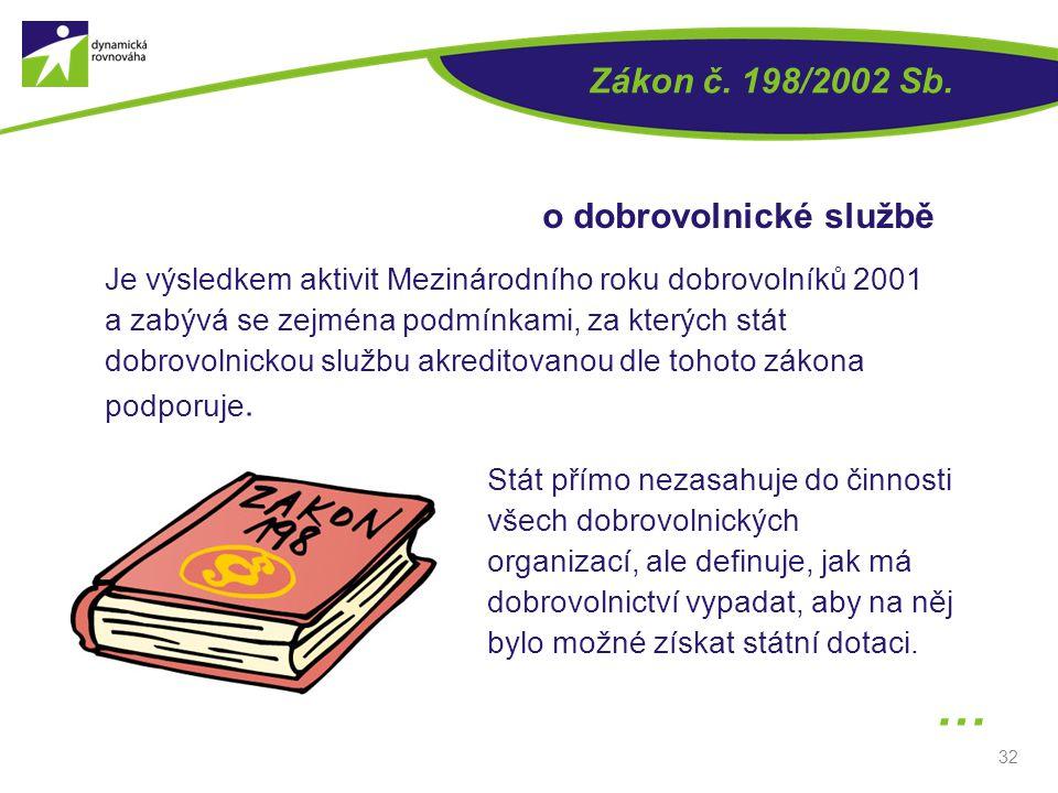 32 Zákon č. 198/2002 Sb. Je výsledkem aktivit Mezinárodního roku dobrovolníků 2001 a zabývá se zejména podmínkami, za kterých stát dobrovolnickou služ