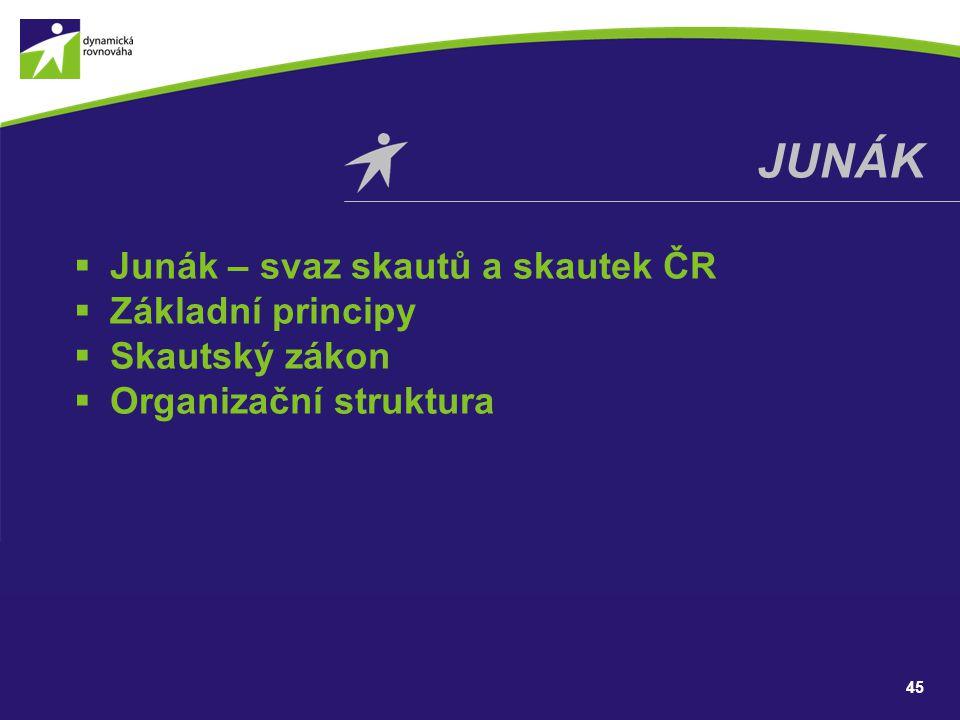  Junák – svaz skautů a skautek ČR  Základní principy  Skautský zákon  Organizační struktura JUNÁK 45