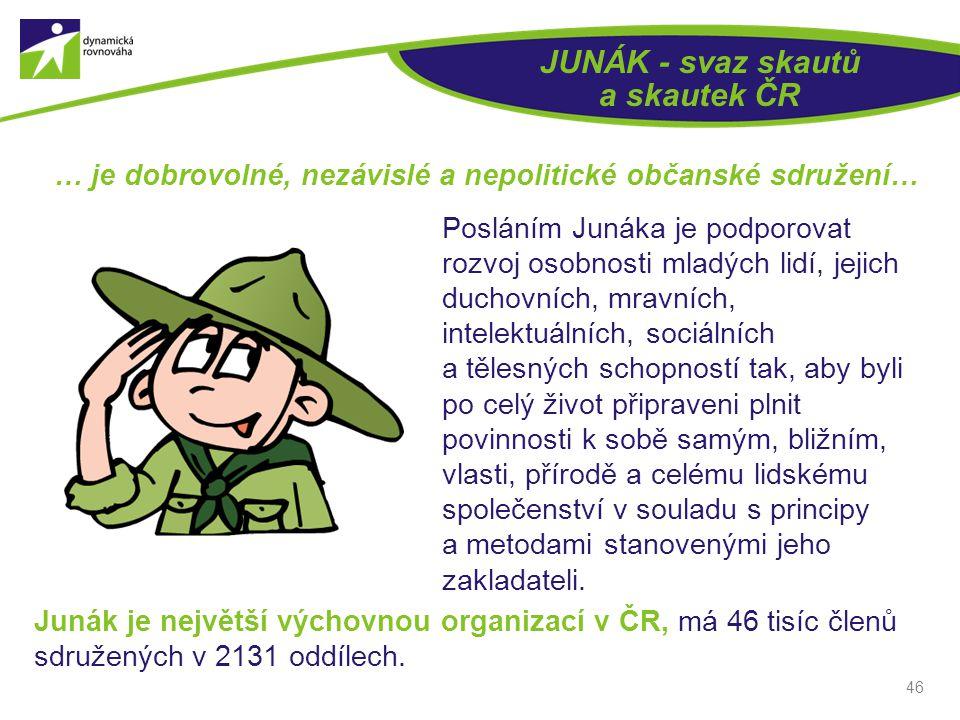 46 JUNÁK - svaz skautů a skautek ČR Posláním Junáka je podporovat rozvoj osobnosti mladých lidí, jejich duchovních, mravních, intelektuálních, sociáln