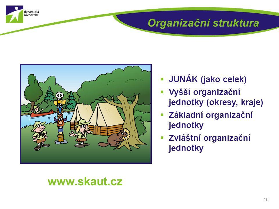 49 Organizační struktura  JUNÁK (jako celek)  Vyšší organizační jednotky (okresy, kraje)  Základní organizační jednotky  Zvláštní organizační jedn