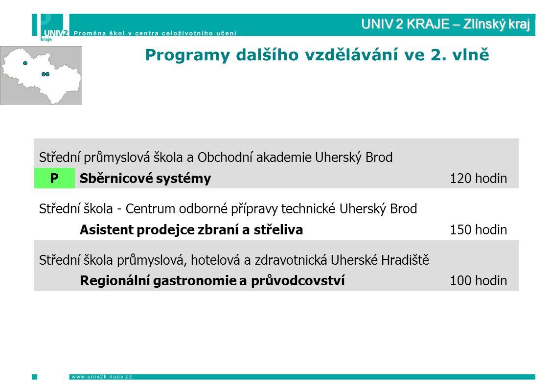 UNIV 2 KRAJE – Zlínský kraj Programy dalšího vzdělávání ve 2.