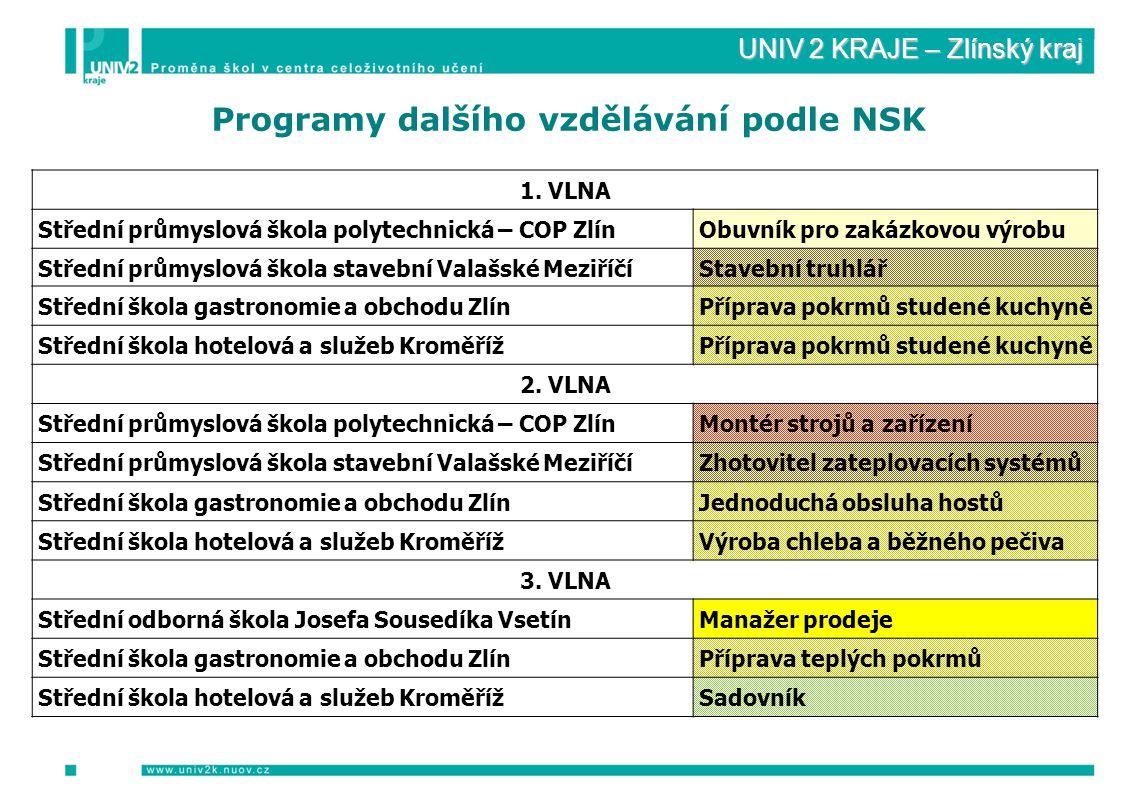 UNIV 2 KRAJE – Zlínský kraj Programy dalšího vzdělávání podle NSK 1.