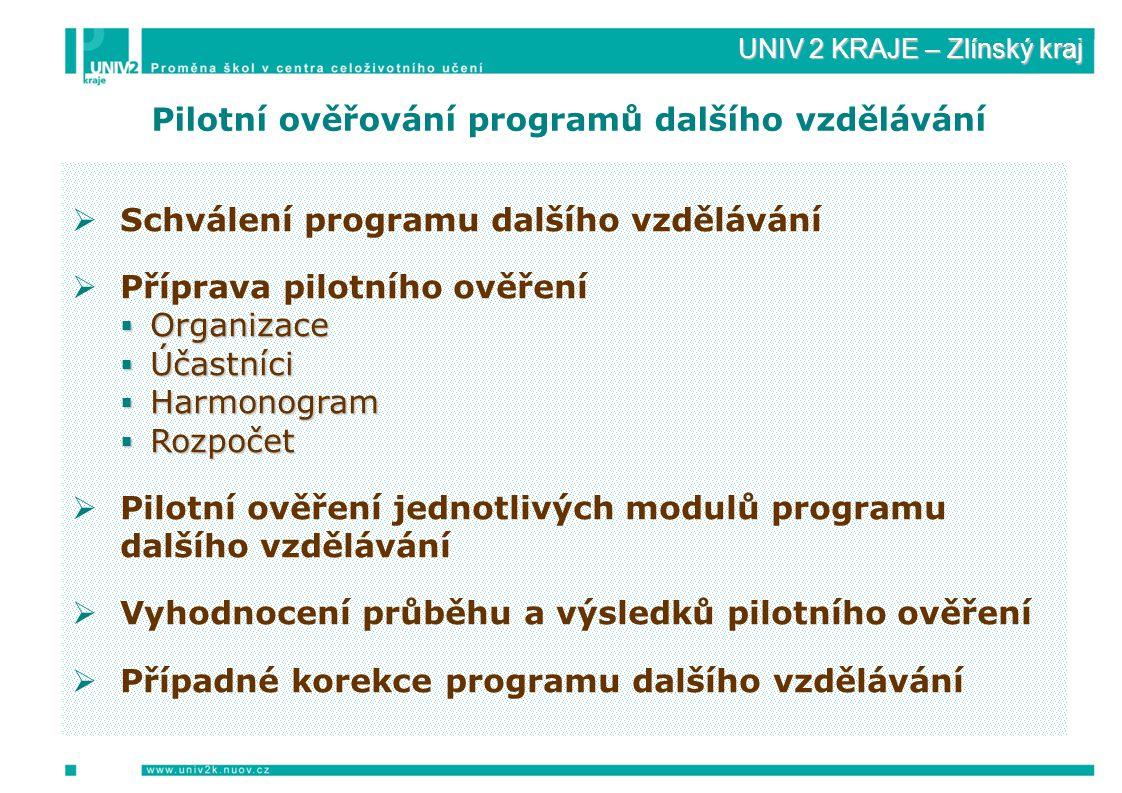 UNIV 2 KRAJE – Zlínský kraj Pilotní ověřování programů dalšího vzdělávání  Schválení programu dalšího vzdělávání  Příprava pilotního ověření  Organizace  Účastníci  Harmonogram  Rozpočet  Pilotní ověření jednotlivých modulů programu dalšího vzdělávání  Vyhodnocení průběhu a výsledků pilotního ověření  Případné korekce programu dalšího vzdělávání