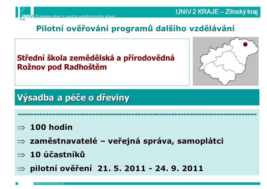 UNIV 2 KRAJE – Zlínský kraj Pilotní ověřování programů dalšího vzdělávání Střední škola zemědělská a přírodovědná Rožnov pod Radhoštěm ------------------------------------------------------------------------------  100 hodin  zaměstnavatelé – veřejná správa, samoplátci  10 účastníků  pilotní ověření 21.