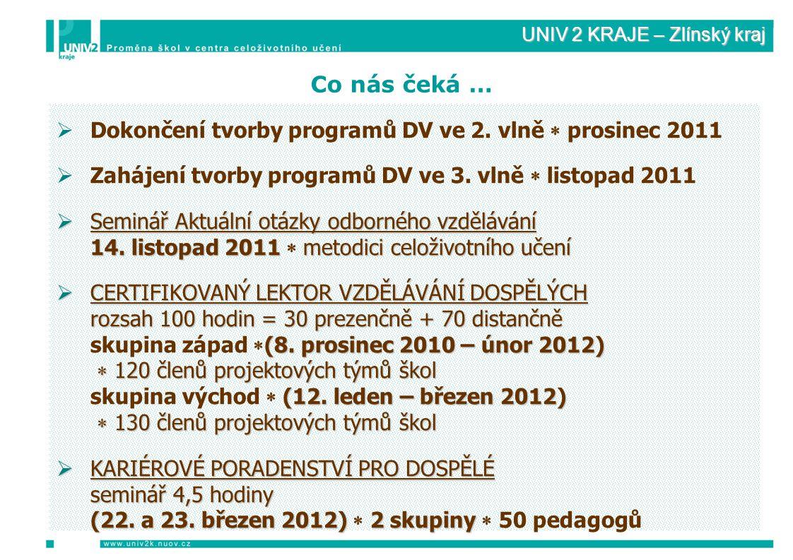 UNIV 2 KRAJE – Zlínský kraj Co nás čeká …  Dokončení tvorby programů DV ve 2.