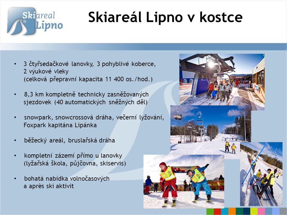 Lyžařská výuka v nejmodernějším hřišti v ČR Foxpark kapitána Lipánka největší a nejmodernější lyžařské výukové hřiště v ČR tři pojízdné koberce, slalomová dráha, podjezdy, tunely, kolotoč, skákací hrad, vyhřívaná dětská herna až 120 kvalifikovaných instruktorů zábavná a efektivní forma výuky s alpskými trendy pro děti od 3 let pravidelný zábavný program pro děti pod dohledem lišáka Foxíka a kapitána Lipánka