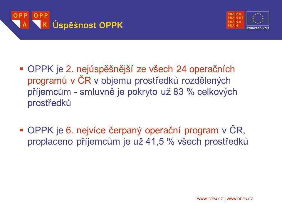 WWW.OPPA.CZ | WWW.OPPK.CZ Úspěšnost OPPK  OPPK je 2.