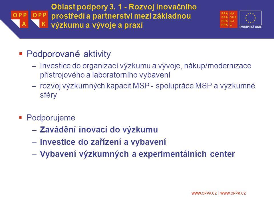 WWW.OPPA.CZ | WWW.OPPK.CZ Oblast podpory 3.