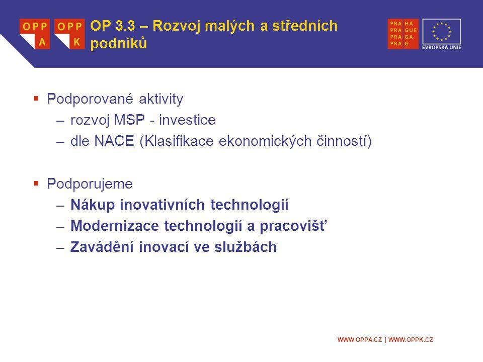 WWW.OPPA.CZ | WWW.OPPK.CZ OP 3.3 – Rozvoj malých a středních podniků  Podporované aktivity –rozvoj MSP - investice –dle NACE (Klasifikace ekonomických činností)  Podporujeme –Nákup inovativních technologií –Modernizace technologií a pracovišť –Zavádění inovací ve službách
