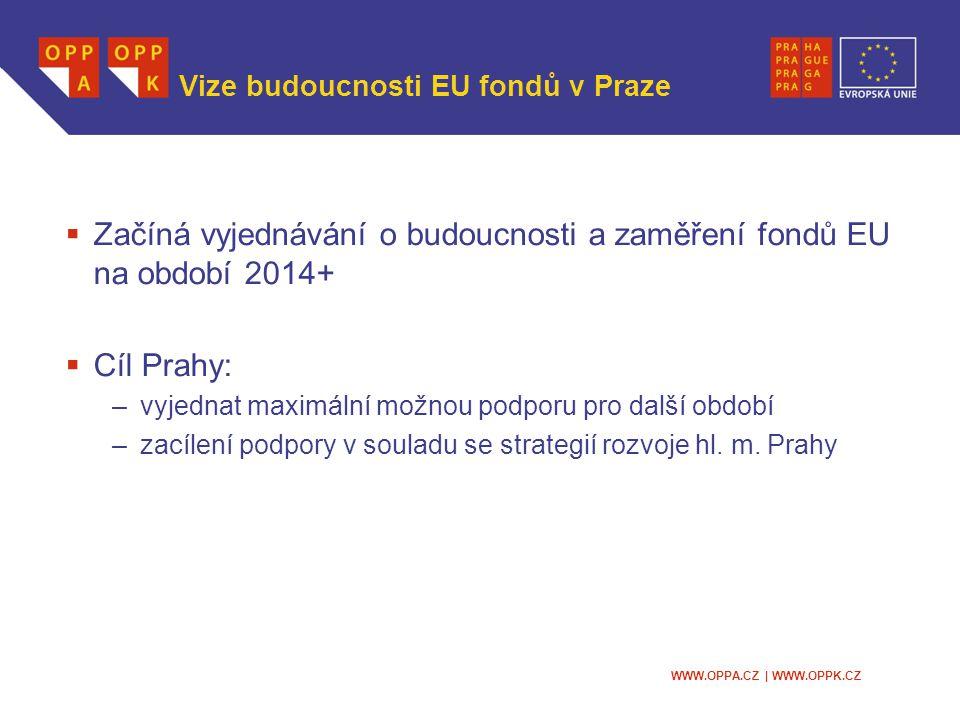 WWW.OPPA.CZ | WWW.OPPK.CZ Vize budoucnosti EU fondů v Praze  Začíná vyjednávání o budoucnosti a zaměření fondů EU na období 2014+  Cíl Prahy: –vyjednat maximální možnou podporu pro další období –zacílení podpory v souladu se strategií rozvoje hl.