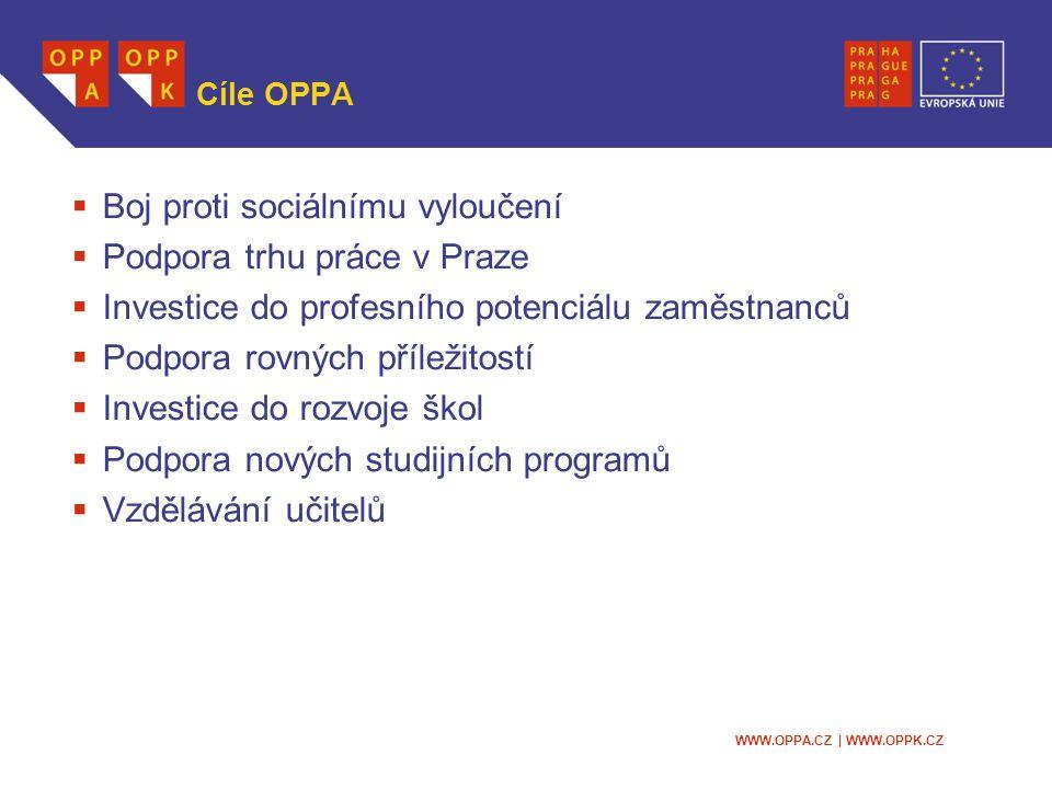 WWW.OPPA.CZ | WWW.OPPK.CZ ROZPOČET OPPA Prostředky celkem Smlouva uzavřena 1.-3.