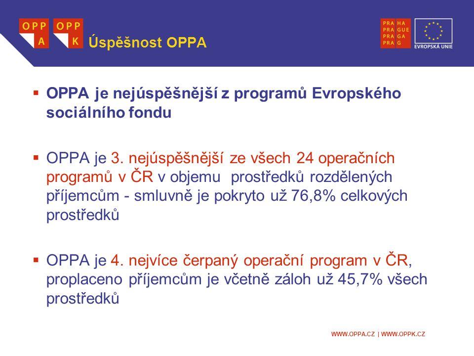 WWW.OPPA.CZ | WWW.OPPK.CZ Úspěšnost OPPA  OPPA je nejúspěšnější z programů Evropského sociálního fondu  OPPA je 3.