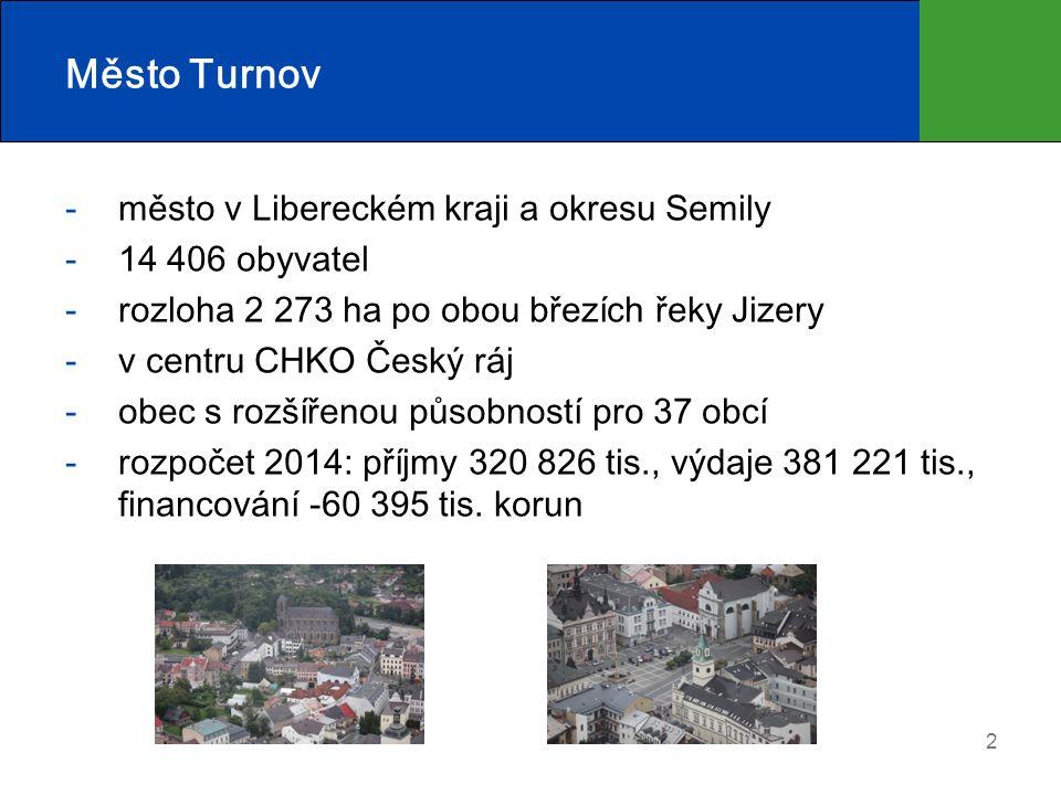 Město Turnov -město v Libereckém kraji a okresu Semily -14 406 obyvatel -rozloha 2 273 ha po obou březích řeky Jizery -v centru CHKO Český ráj -obec s