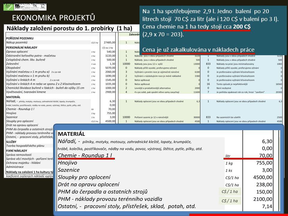 EKONOMIKA PROJEKTŮ Výroba sazenic ve školce Na 1 ha spotřebujeme 2,9 l. Jedno balení po 20 litrech stojí 70 C$ za litr (ale i 120 C$ v balení po 3 l).