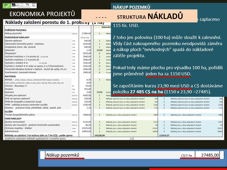 Výroba sazenic ve školce NÁKUP POZEMKŮ Za nákup 200 ha celkové plochy finky bylo zaplaceno 115 tis. USD. Z toho jen polovina (100 ha) může sloužit k z