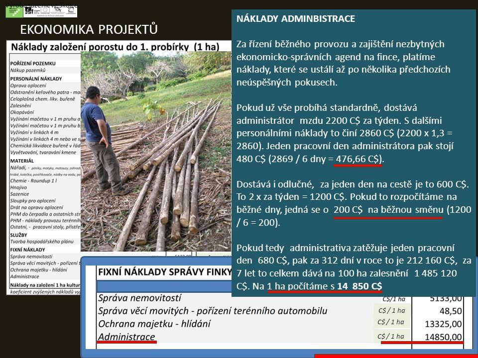 EKONOMIKA PROJEKTŮ Výroba sazenic ve školce NÁKLADY ADMINBISTRACE Za řízení běžného provozu a zajištění nezbytných ekonomicko-správních agend na fince