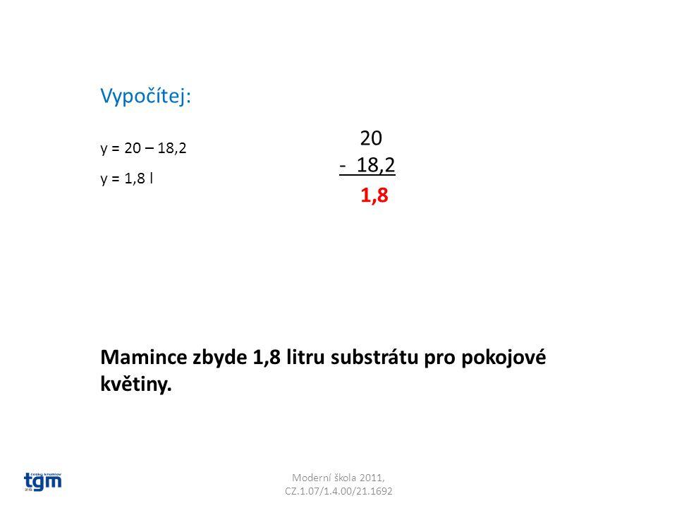 Moderní škola 2011, CZ.1.07/1.4.00/21.1692 Mamince zbyde 1,8 litru substrátu pro pokojové květiny. Vypočítej: 20 - 18,2 1,8 y = 20 – 18,2 y = 1,8 l