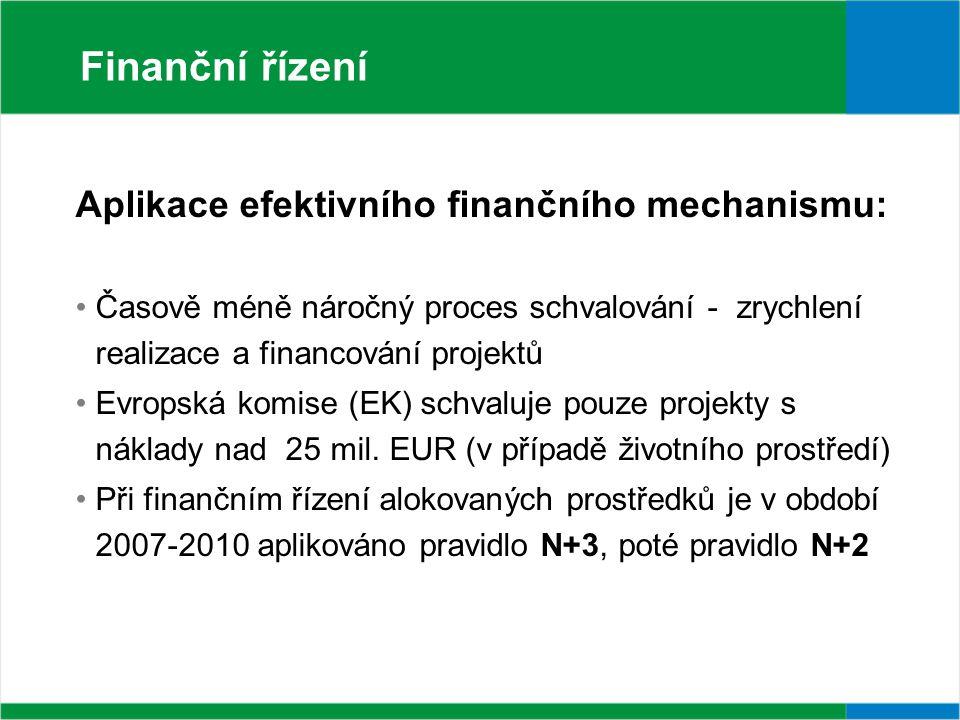 Aplikace efektivního finančního mechanismu: Časově méně náročný proces schvalování - zrychlení realizace a financování projektů Evropská komise (EK) schvaluje pouze projekty s náklady nad 25 mil.