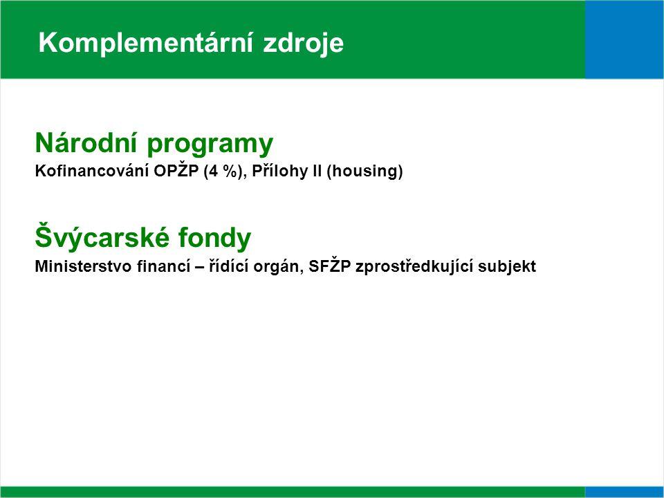 Komplementární zdroje Národní programy Kofinancování OPŽP (4 %), Přílohy II (housing) Švýcarské fondy Ministerstvo financí – řídící orgán, SFŽP zprostředkující subjekt