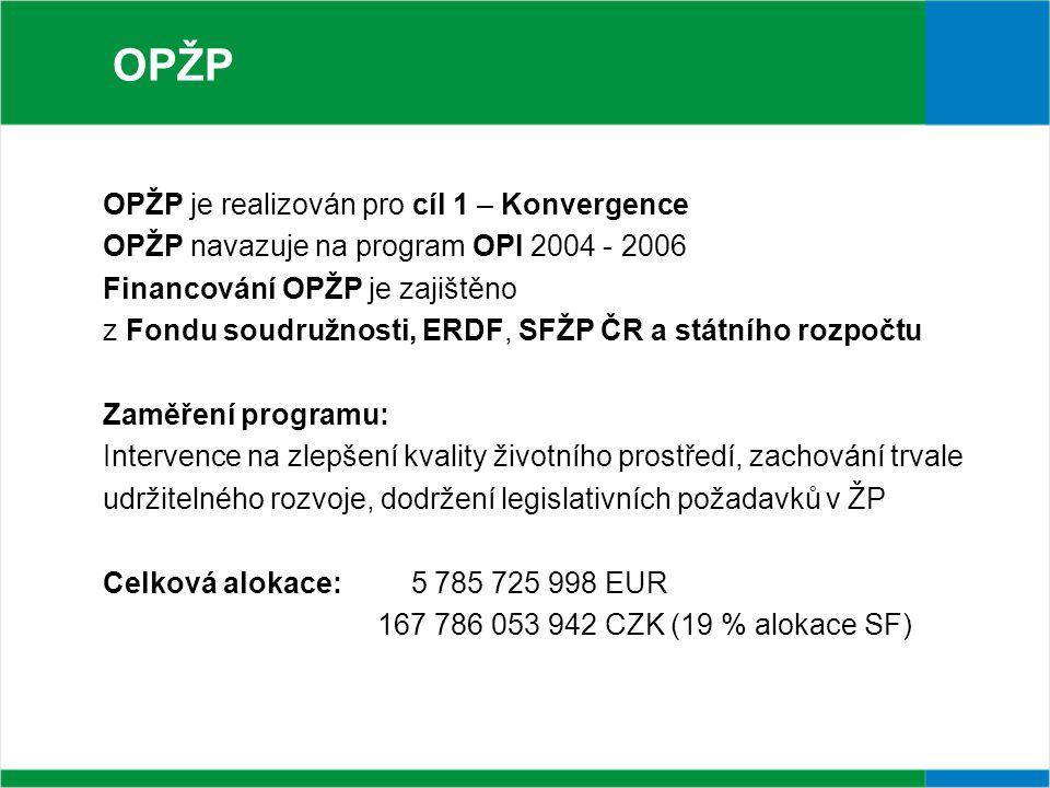 OPŽP je realizován pro cíl 1 – Konvergence OPŽP navazuje na program OPI 2004 - 2006 Financování OPŽP je zajištěno z Fondu soudružnosti, ERDF, SFŽP ČR a státního rozpočtu Zaměření programu: Intervence na zlepšení kvality životního prostředí, zachování trvale udržitelného rozvoje, dodržení legislativních požadavků v ŽP Celková alokace: 5 785 725 998 EUR 167 786 053 942 CZK (19 % alokace SF) OPŽP
