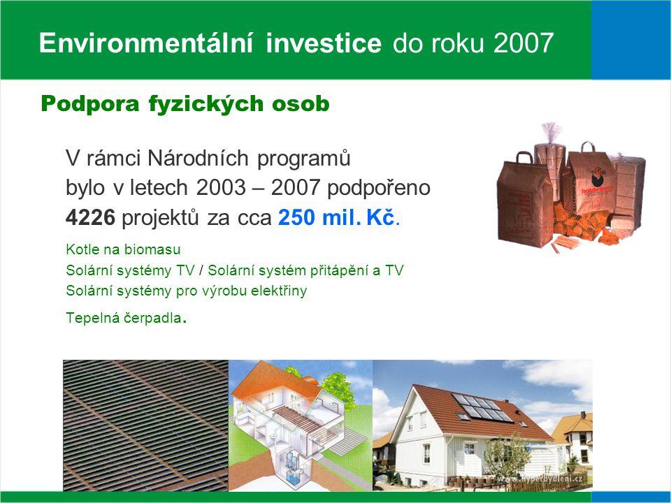 Environmentální investice do roku 2007 Podpora fyzických osob V rámci Národních programů bylo v letech 2003 – 2007 podpořeno 4226 projektů za cca 250 mil.