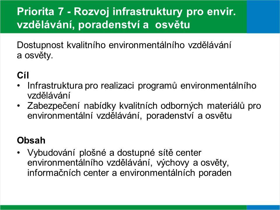 Priorita 7 - Rozvoj infrastruktury pro envir.