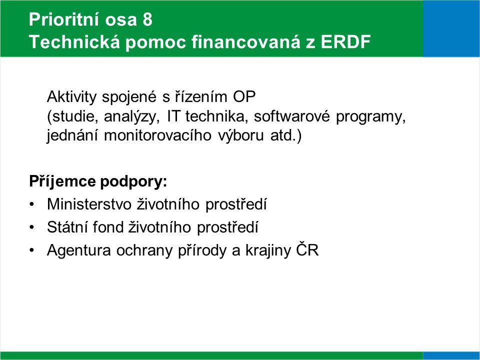 Prioritní osa 8 Technická pomoc financovaná z ERDF Aktivity spojené s řízením OP (studie, analýzy, IT technika, softwarové programy, jednání monitorovacího výboru atd.) Příjemce podpory: Ministerstvo životního prostředí Státní fond životního prostředí Agentura ochrany přírody a krajiny ČR