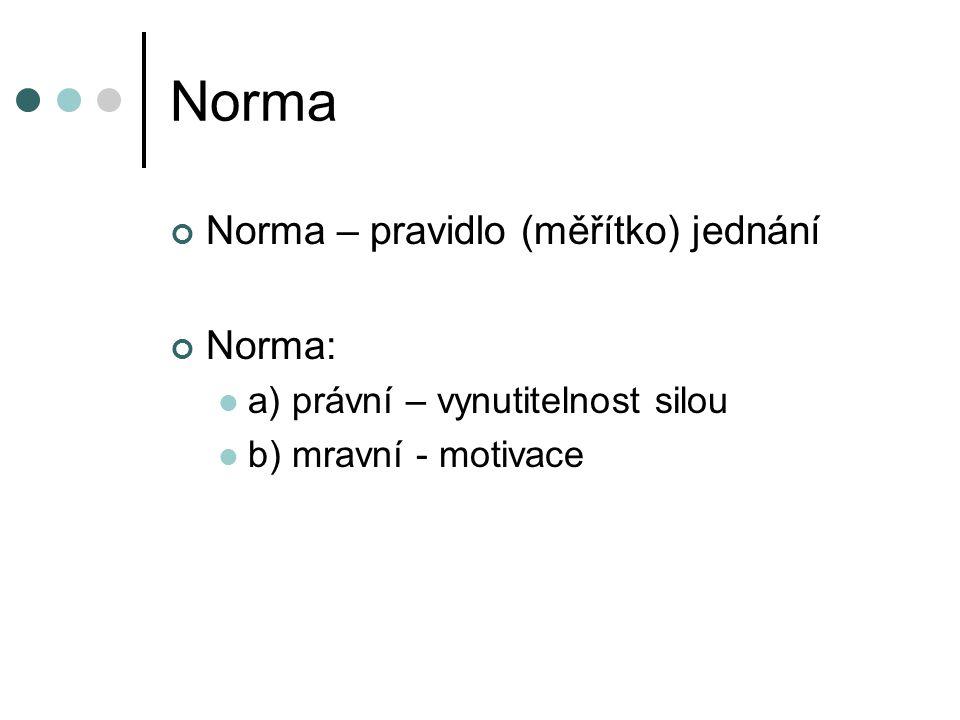 Norma Norma – pravidlo (měřítko) jednání Norma: a) právní – vynutitelnost silou b) mravní - motivace