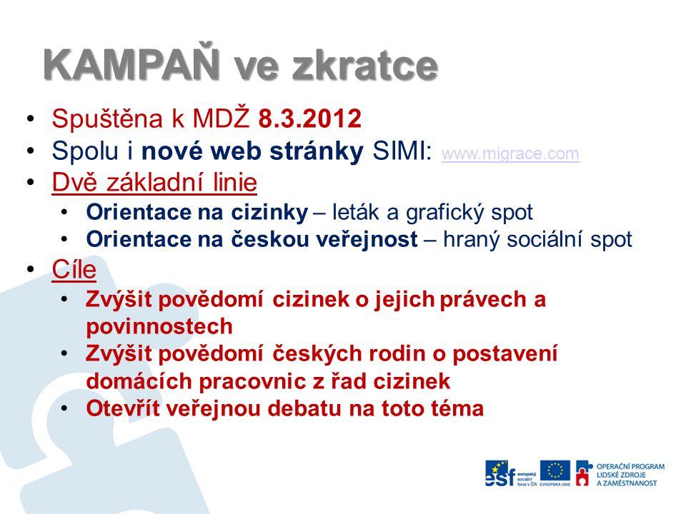 KAMPAŇ ve zkratce Spuštěna k MDŽ 8.3.2012 Spolu i nové web stránky SIMI: www.migrace.com www.migrace.com Dvě základní linie Orientace na cizinky – let