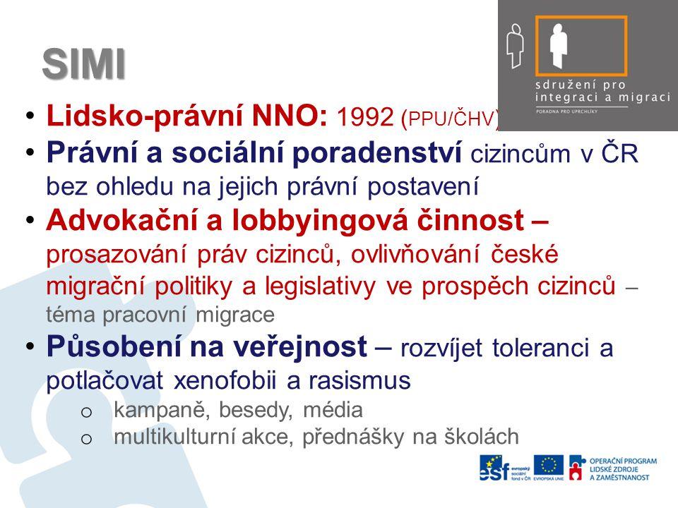 SIMI Lidsko-právní NNO: 1992 ( PPU/ČHV ) Právní a sociální poradenství cizincům v ČR bez ohledu na jejich právní postavení Advokační a lobbyingová čin