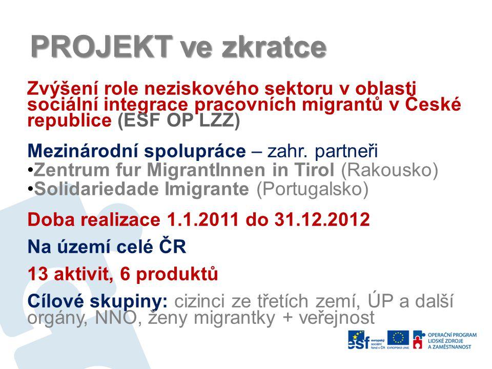PROJEKT ve zkratce Zvýšení role neziskového sektoru v oblasti sociální integrace pracovních migrantů v České republice (ESF OP LZZ) Mezinárodní spolup