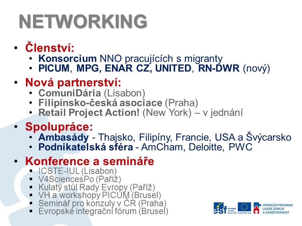 NETWORKING Členství: Konsorcium NNO pracujících s migranty PICUM, MPG, ENAR CZ, UNITED, RN-DWR (nový) Nová partnerství: ComuniDária (Lisabon) Filipíns