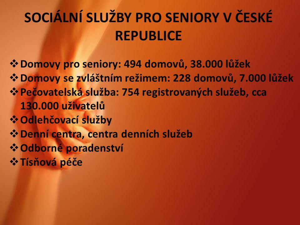 SOCIÁLNÍ SLUŽBY PRO SENIORY V ČESKÉ REPUBLICE  Domovy pro seniory: 494 domovů, 38.000 lůžek  Domovy se zvláštním režimem: 228 domovů, 7.000 lůžek  Pečovatelská služba: 754 registrovaných služeb, cca 130.000 uživatelů  Odlehčovací služby  Denní centra, centra denních služeb  Odborné poradenství  Tísňová péče