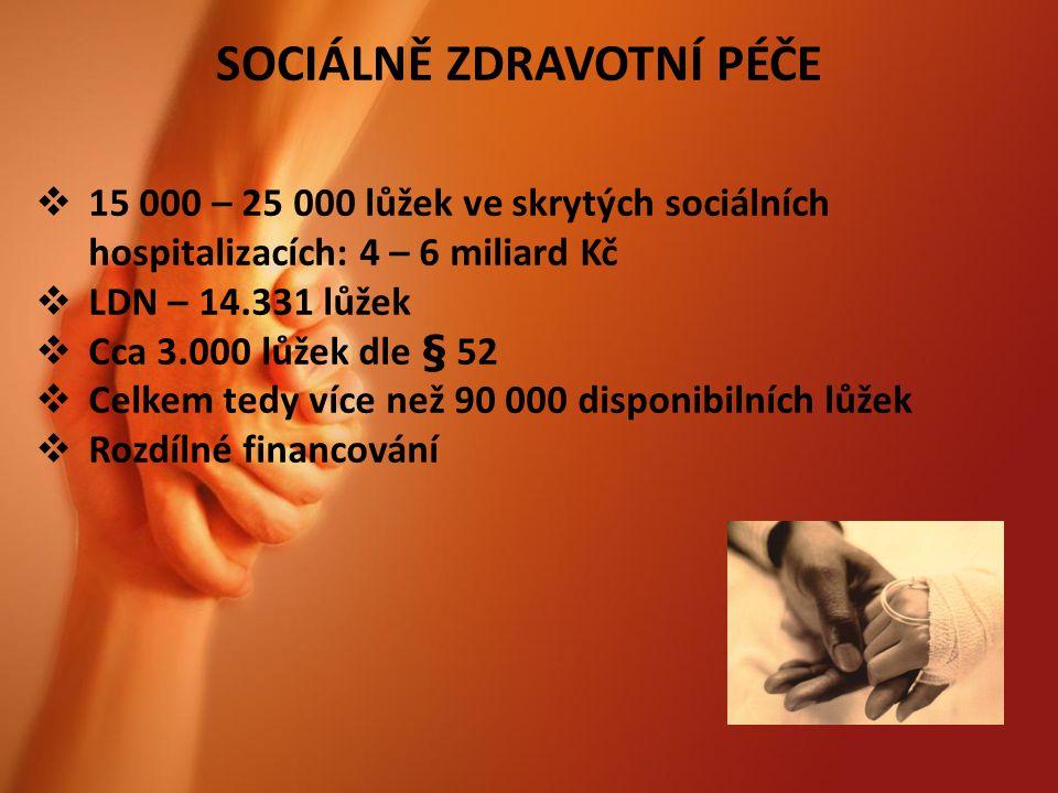 5 SOCIÁLNĚ ZDRAVOTNÍ PÉČE  15 000 – 25 000 lůžek ve skrytých sociálních hospitalizacích: 4 – 6 miliard Kč  LDN – 14.331 lůžek  Cca 3.000 lůžek dle § 52  Celkem tedy více než 90 000 disponibilních lůžek  Rozdílné financování