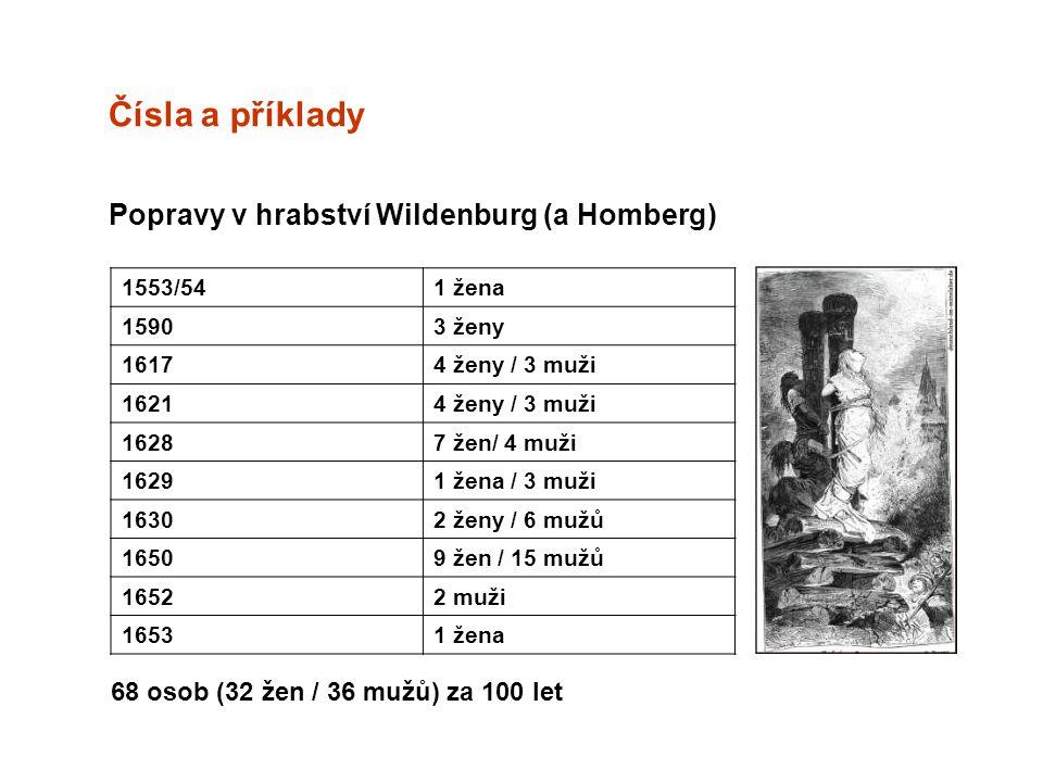 1553/54 1 žena 1590 3 ženy 1617 4 ženy / 3 muži 1621 4 ženy / 3 muži 1628 7 žen/ 4 muži 1629 1 žena / 3 muži 1630 2 ženy / 6 mužů 16509 žen / 15 mužů 1652 2 muži 1653 1 žena Čísla a příklady 68 osob (32 žen / 36 mužů) za 100 let Popravy v hrabství Wildenburg (a Homberg)