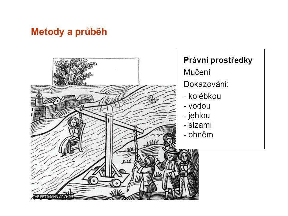 Metody a průběh Právní prostředky Mučení Dokazování: - kolébkou - vodou - jehlou - slzami - ohněm