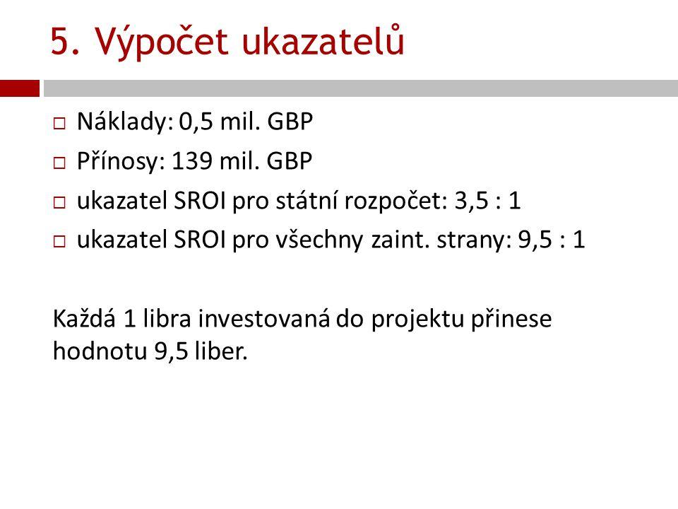 5. Výpočet ukazatelů  Náklady: 0,5 mil. GBP  Přínosy: 139 mil. GBP  ukazatel SROI pro státní rozpočet: 3,5 : 1  ukazatel SROI pro všechny zaint. s