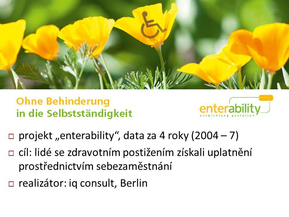 """ projekt """"enterability"""", data za 4 roky (2004 – 7)  cíl: lidé se zdravotním postižením získali uplatnění prostřednictvím sebezaměstnání  realizátor"""