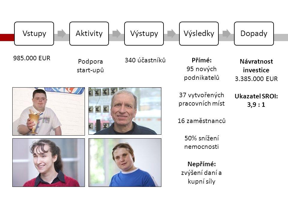 VstupyAktivityVýstupyVýsledkyDopady 985.000 EUR Podpora start-upů 340 účastníkůPřímé: 95 nových podnikatelů 37 vytvořených pracovních míst 16 zaměstna