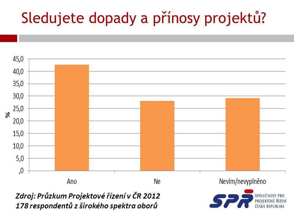 Sledujete dopady a přínosy projektů? Zdroj: Průzkum Projektové řízení v ČR 2012 178 respondentů z širokého spektra oborů