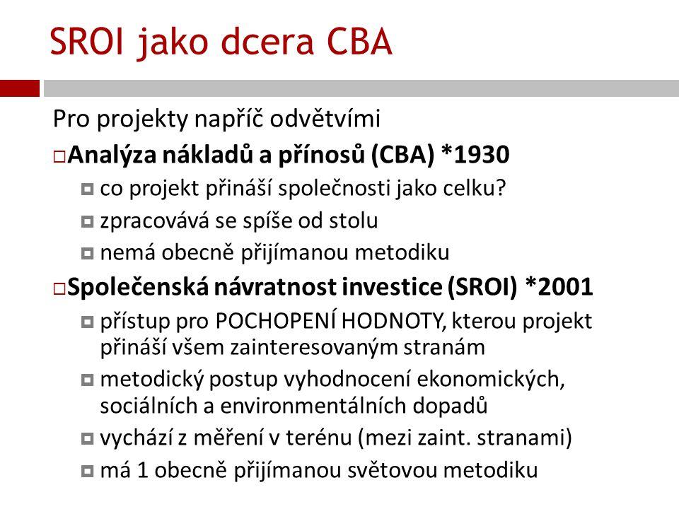 SROI jako dcera CBA Pro projekty napříč odvětvími  Analýza nákladů a přínosů (CBA) *1930  co projekt přináší společnosti jako celku?  zpracovává se