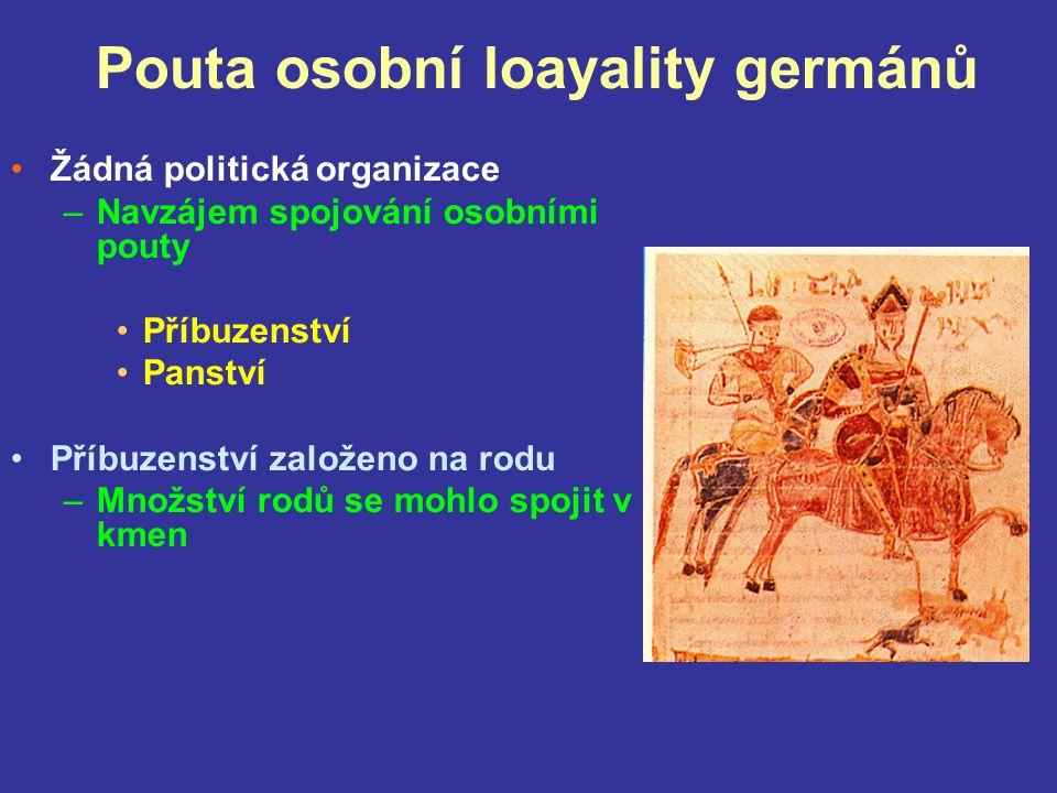 Pouta osobní loayality germánů Žádná politická organizace –Navzájem spojování osobními pouty Příbuzenství Panství Příbuzenství založeno na rodu –Množs
