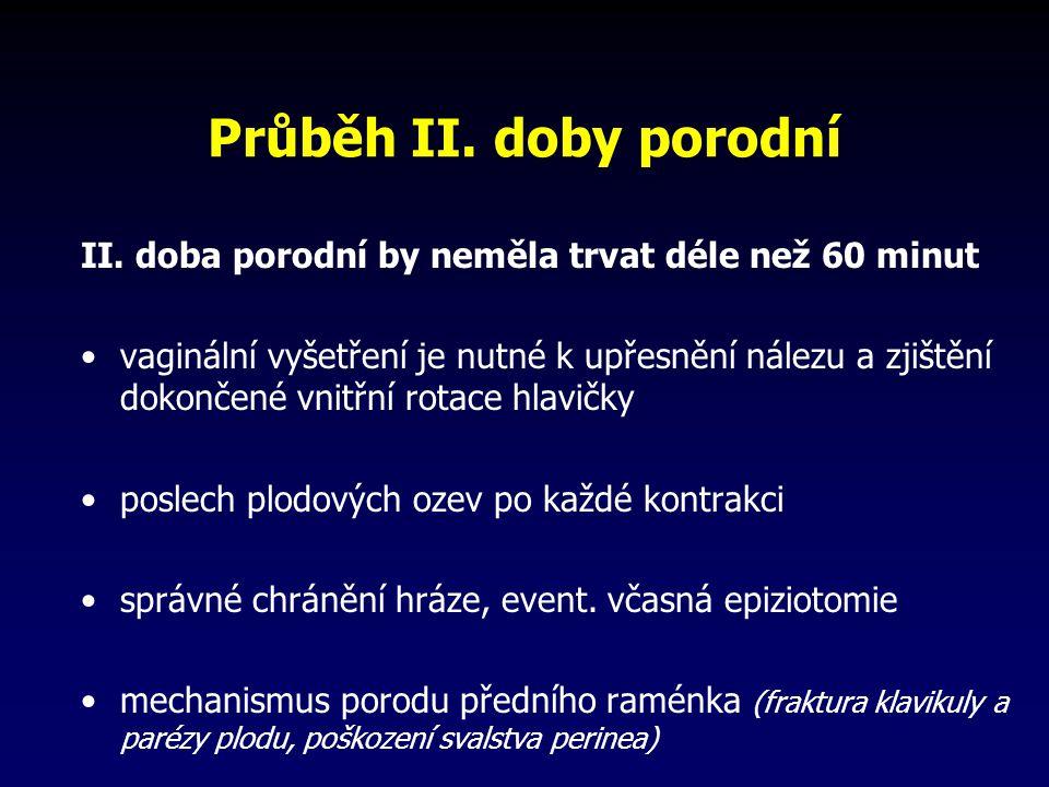 Průběh II.doby porodní II.