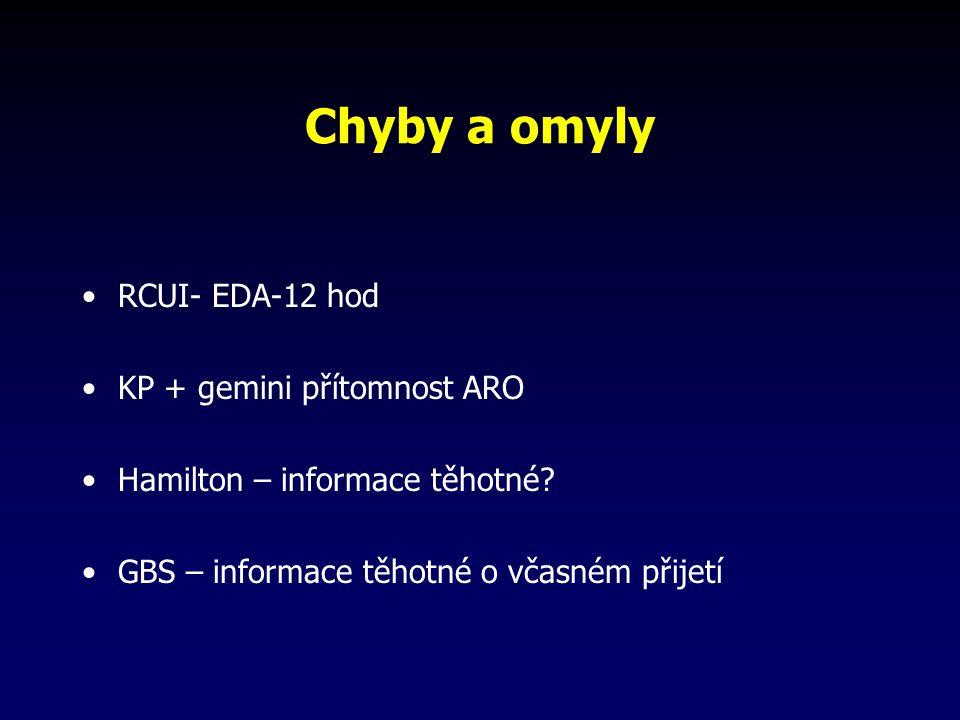 Chyby a omyly RCUI- EDA-12 hod KP + gemini přítomnost ARO Hamilton – informace těhotné? GBS – informace těhotné o včasném přijetí
