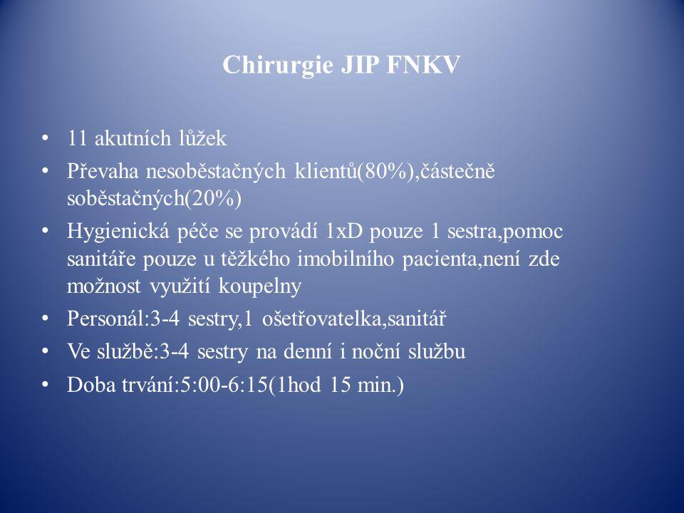 Chirurgie JIP FNKV 11 akutních lůžek Převaha nesoběstačných klientů(80%),částečně soběstačných(20%) Hygienická péče se provádí 1xD pouze 1 sestra,pomo