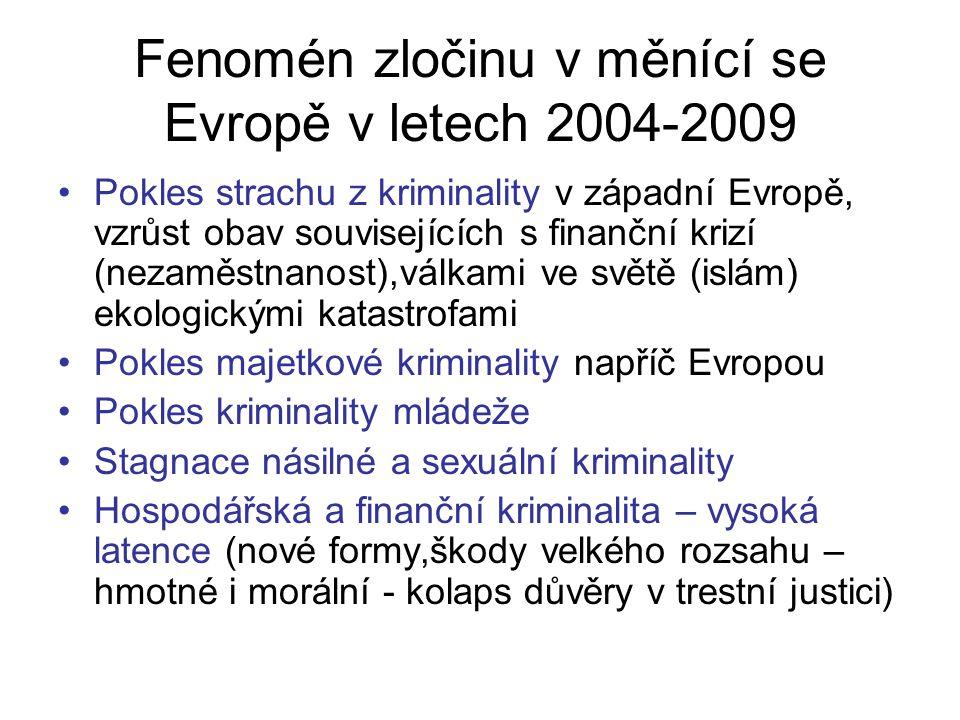 Fenomén zločinu v měnící se Evropě v letech 2004-2009 Pokles strachu z kriminality v západní Evropě, vzrůst obav souvisejících s finanční krizí (nezaměstnanost),válkami ve světě (islám) ekologickými katastrofami Pokles majetkové kriminality napříč Evropou Pokles kriminality mládeže Stagnace násilné a sexuální kriminality Hospodářská a finanční kriminalita – vysoká latence (nové formy,škody velkého rozsahu – hmotné i morální - kolaps důvěry v trestní justici)