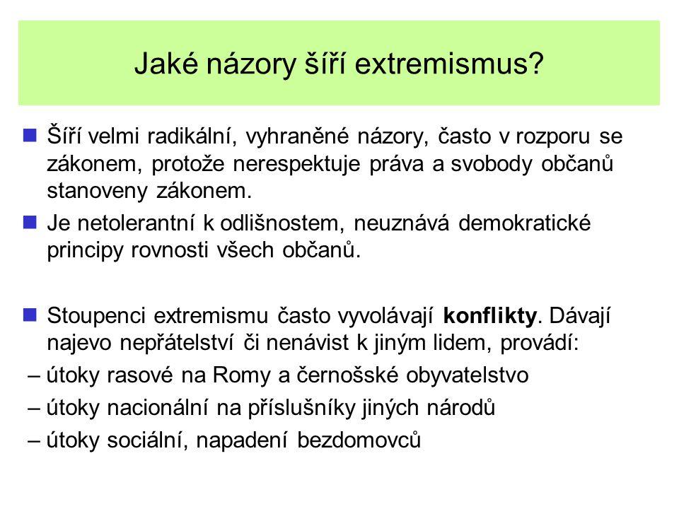 Jaké názory šíří extremismus.