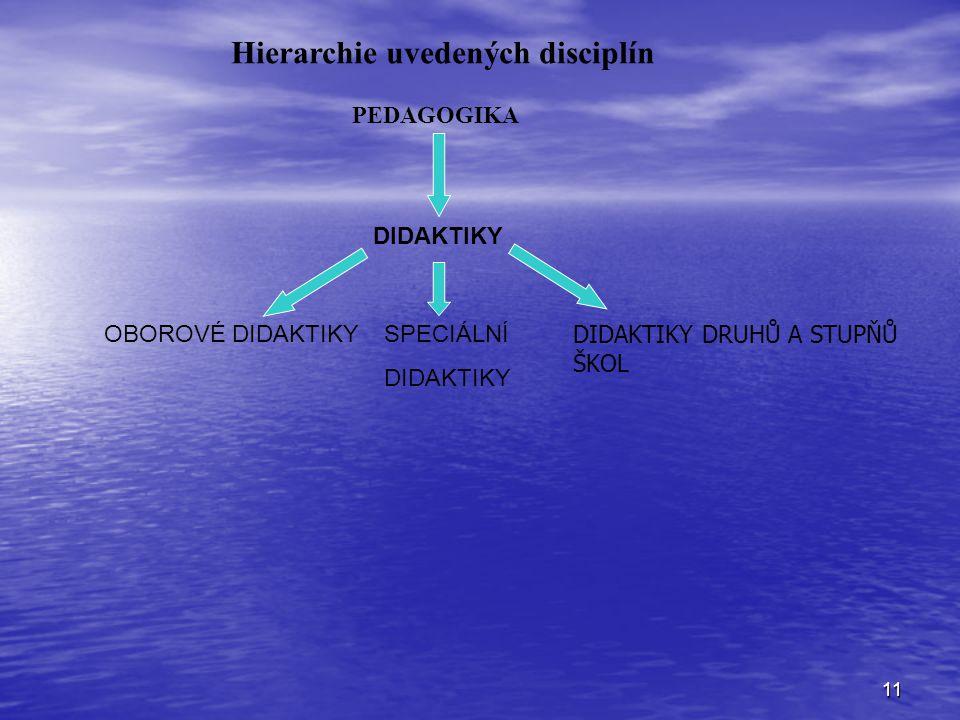 11 Hierarchie uvedených disciplín PEDAGOGIKA DIDAKTIKY OBOROVÉ DIDAKTIKYSPECIÁLNÍ DIDAKTIKY DIDAKTIKY DRUHŮ A STUPŇŮ ŠKOL