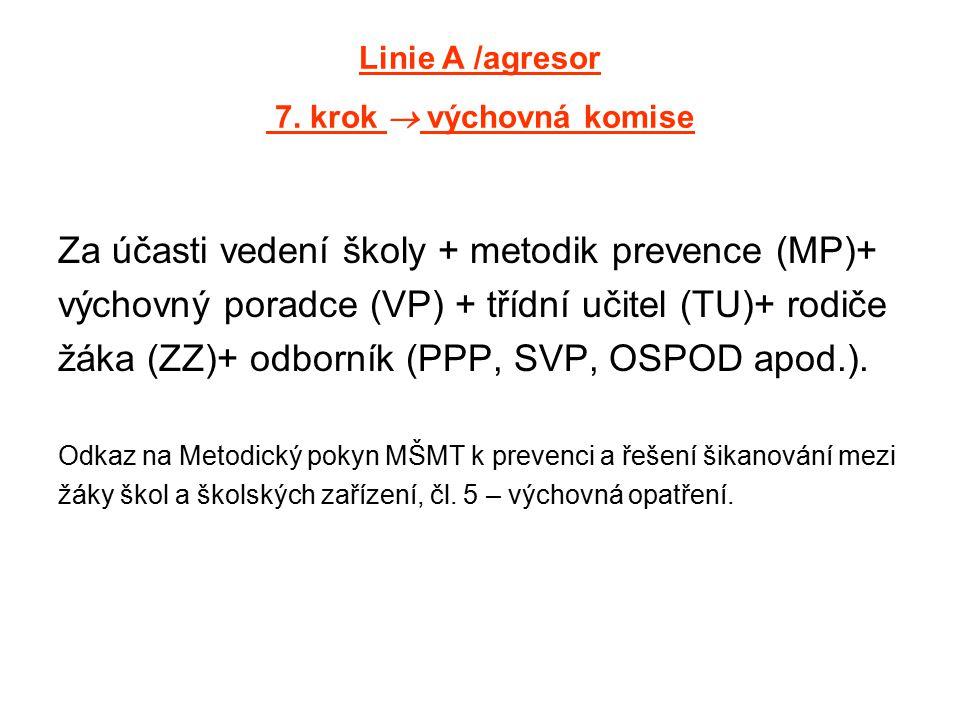 Linie A /agresor 7. krok  výchovná komise Za účasti vedení školy + metodik prevence (MP)+ výchovný poradce (VP) + třídní učitel (TU)+ rodiče žáka (ZZ