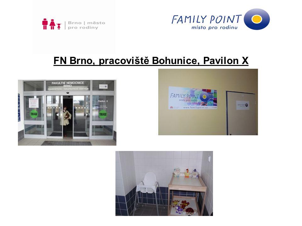 FN Brno, pracoviště Bohunice, Pavilon X
